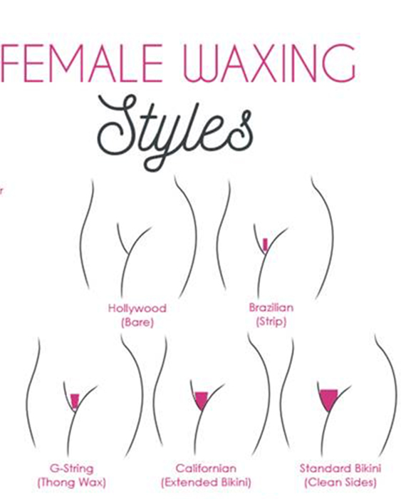 Waxing-guide