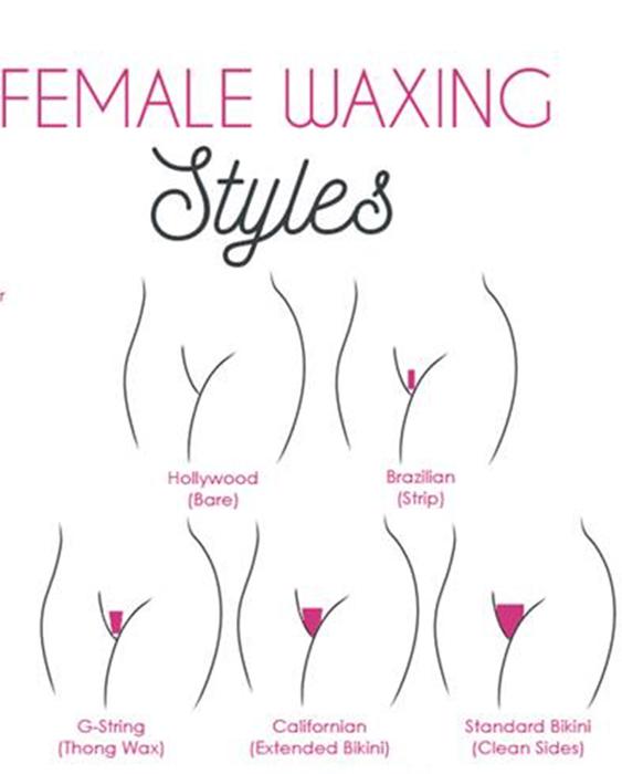 Waxing-guide